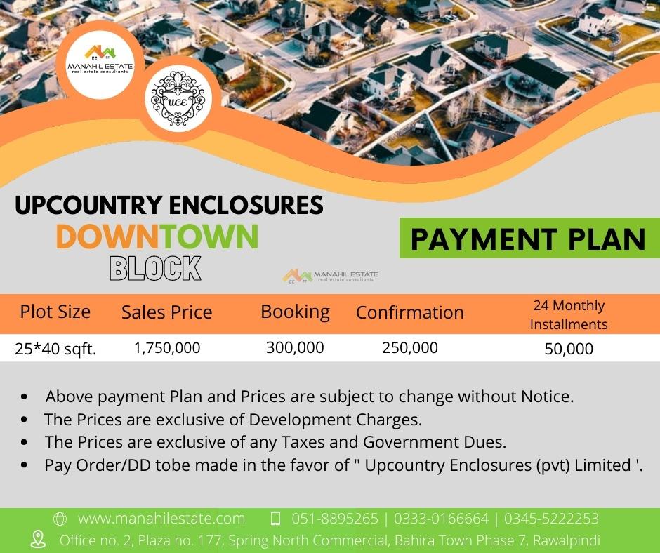 Top Land Block Prices